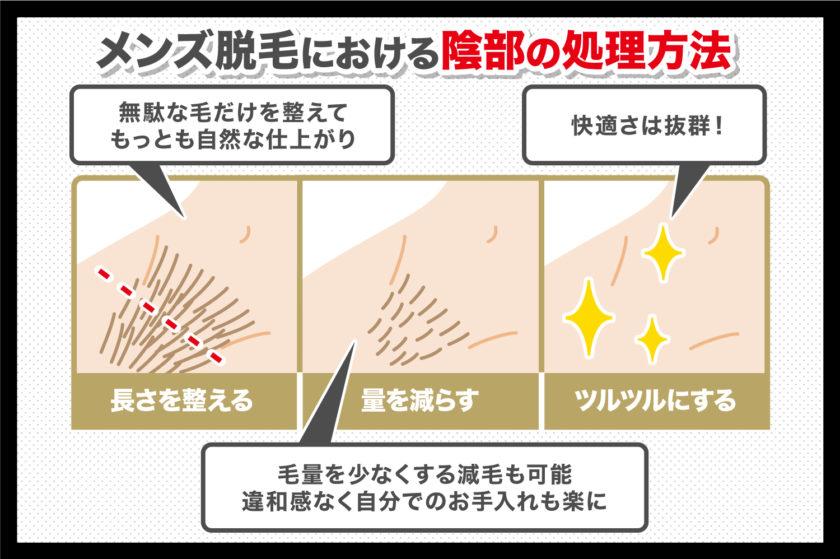 メンズ脱毛における陰部の処理方法